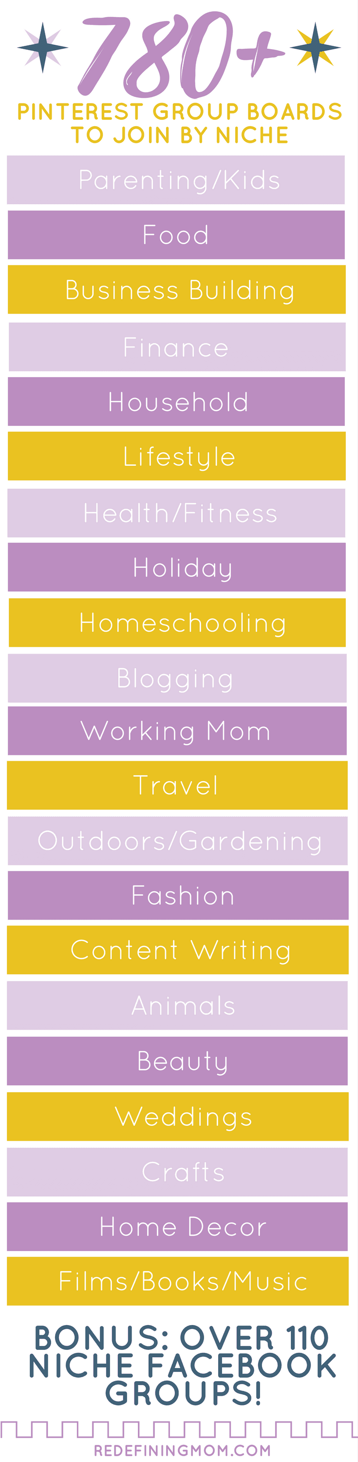The ultimate list of Pinterest group boards for bloggers. Pinterest group boards by target audience including motherhood, parenting, DIY, household, fitness, entrepreneur, blogging, and homeschooling. Pinterest group boards for bloggers. How to use Pinterest group boards.