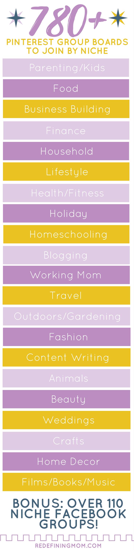 The ultimate list of Pinterest group boards for bloggers. Pinterest group boards by target audience including motherhood, parenting, DIY, household, fitness, entrepreneur, blogging, and homeschooling. Pinterest group boards for bloggers. How to use Pinterest group boards.