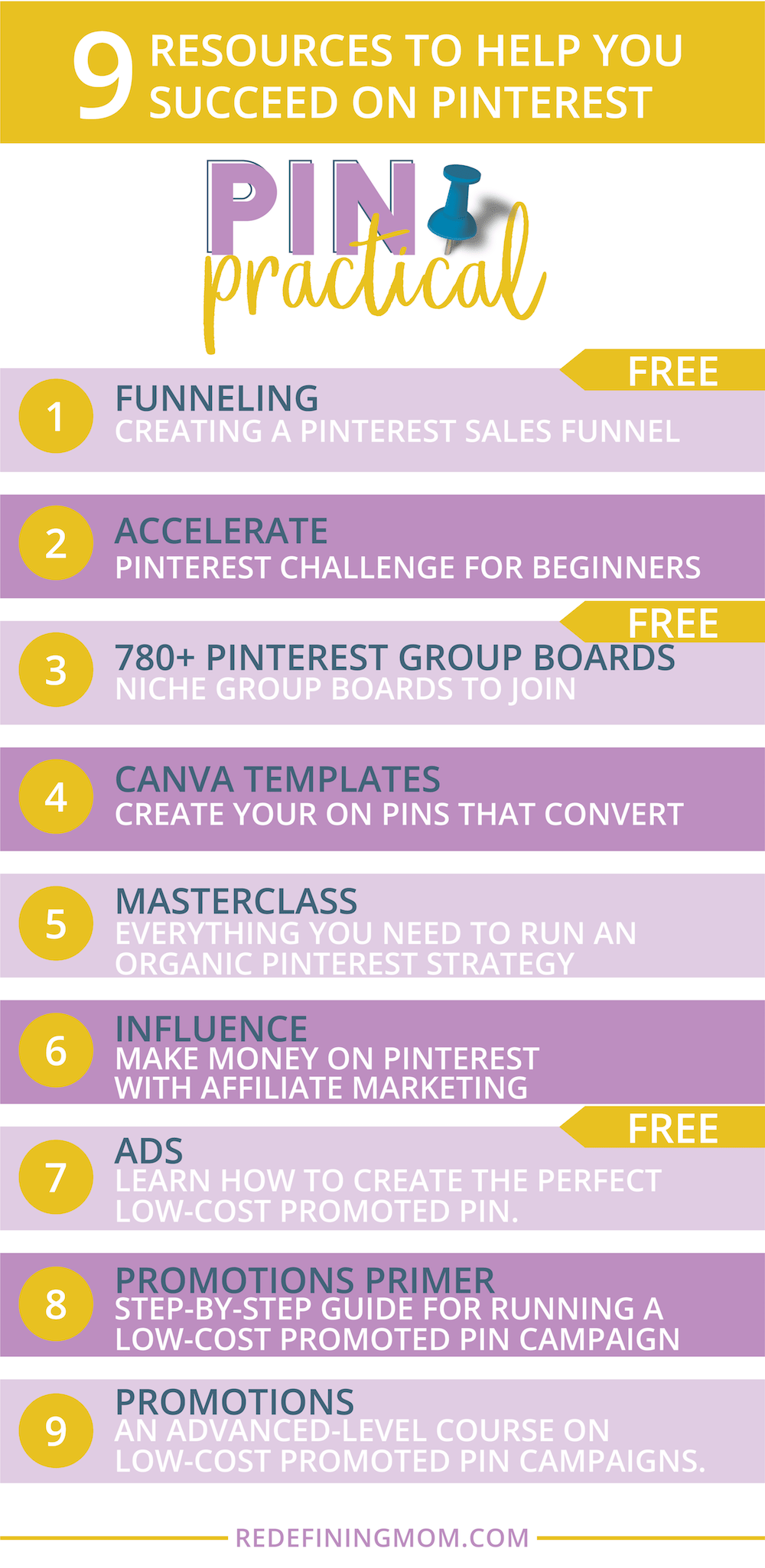 Pin Practical Pinterest courses