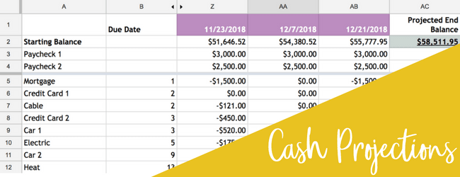 Make a family budget spreadsheet that helps your project out your cash flow for the entire year!